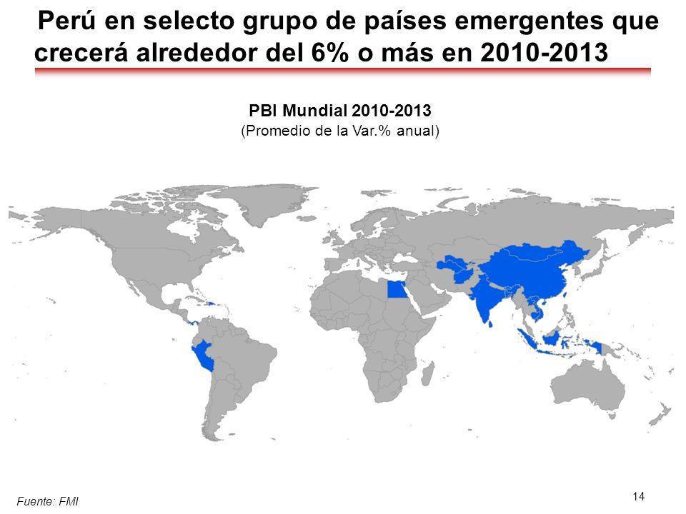 Perú en selecto grupo de países emergentes que crecerá alrededor del 6% o más en 2010-2013 Fuente: FMI 14 PBI Mundial 2010-2013 (Promedio de la Var.%