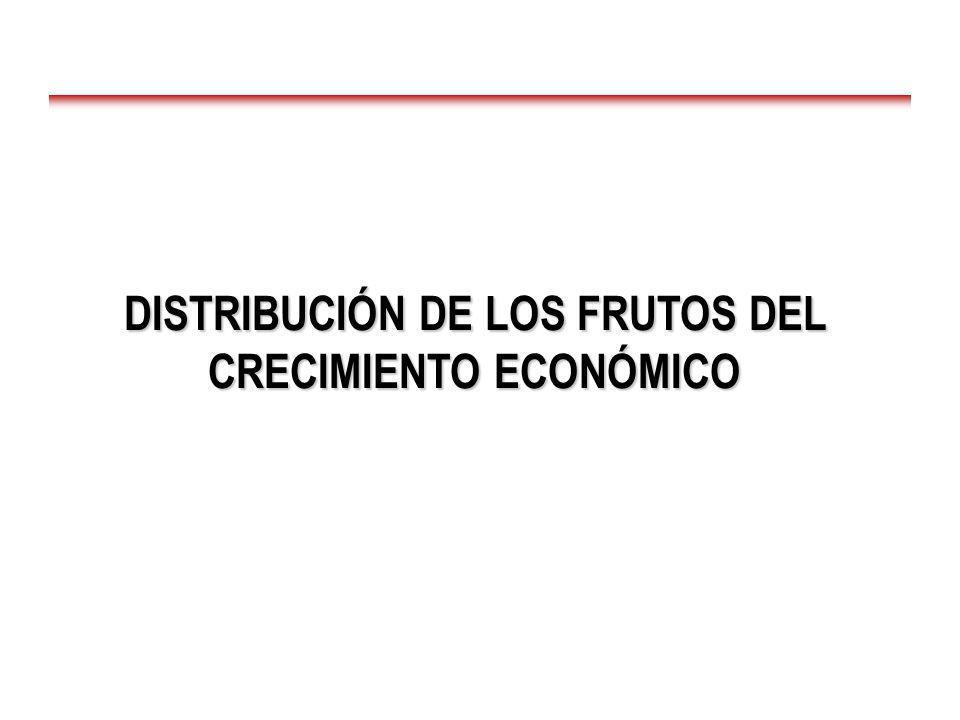 DISTRIBUCIÓN DE LOS FRUTOS DEL CRECIMIENTO ECONÓMICO