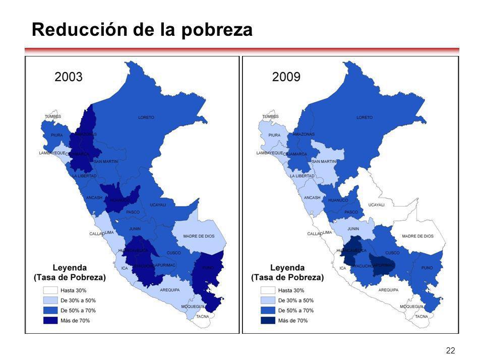 Reducción de la pobreza 22