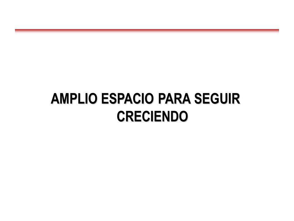 AMPLIO ESPACIO PARA SEGUIR CRECIENDO