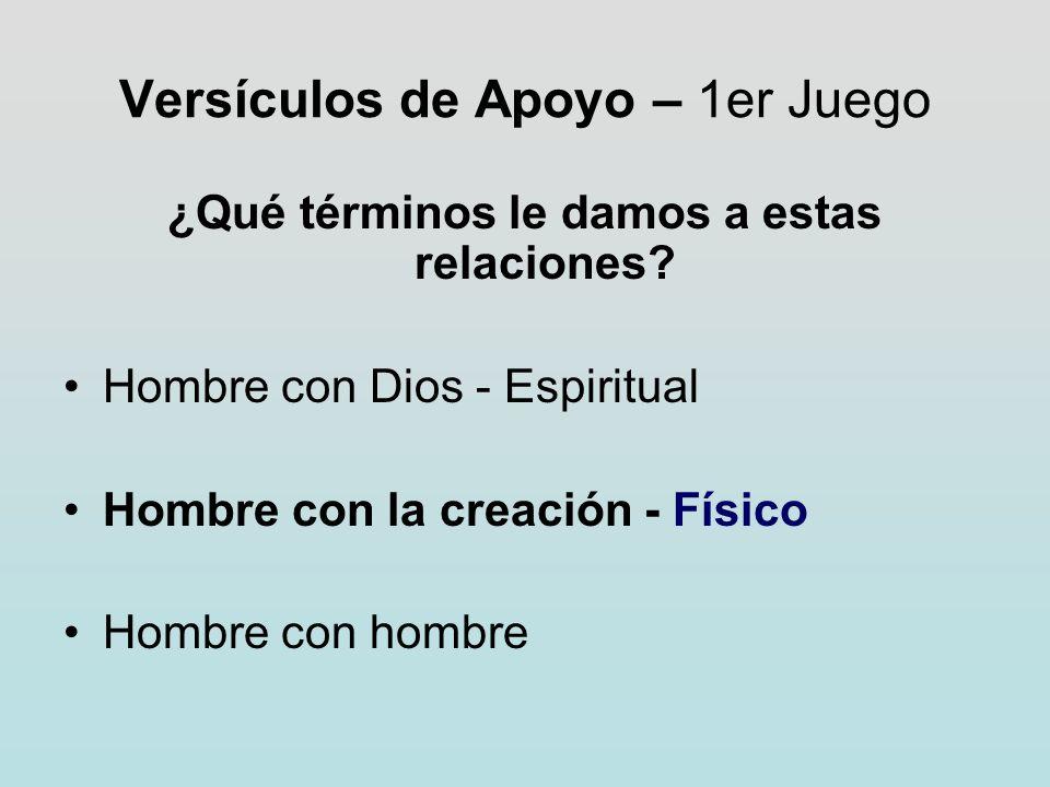Versículos de Apoyo – 1er Juego ¿Qué términos le damos a estas relaciones? Hombre con Dios - Espiritual Hombre con la creación - Físico Hombre con hom
