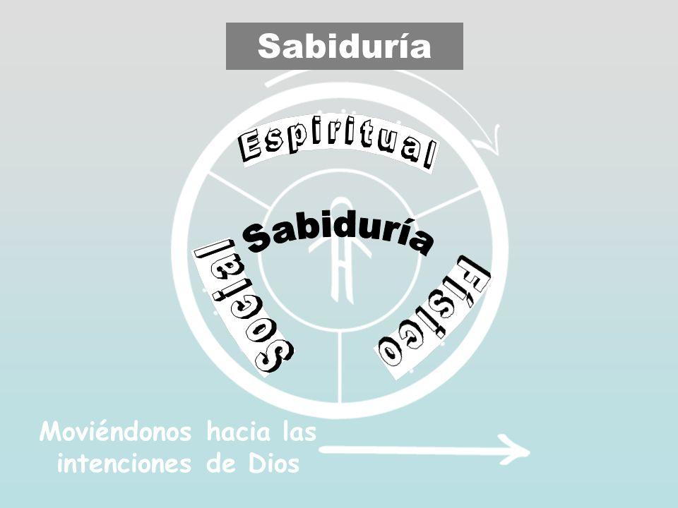 Moviéndonos hacia las intenciones de Dios Sabiduría