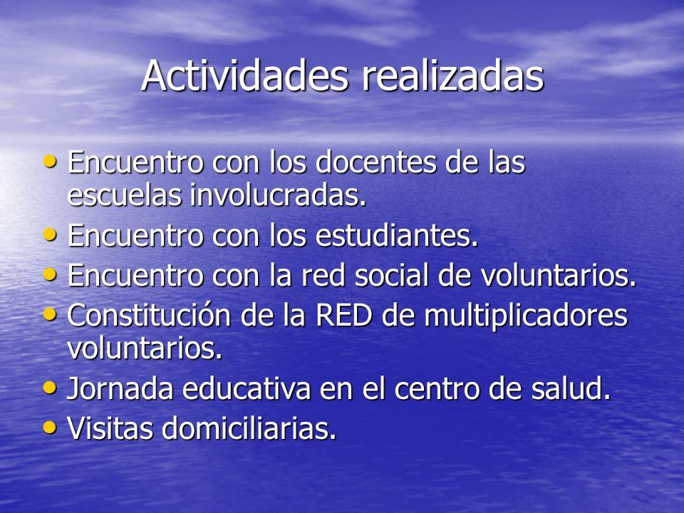 Actividades realizadas Encuentro con los docentes de las escuelas involucradas. Encuentro con los docentes de las escuelas involucradas. Encuentro con