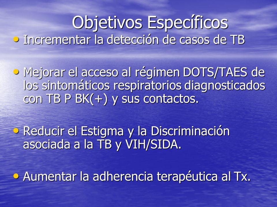 Objetivos Específicos Incrementar la detección de casos de TB Incrementar la detección de casos de TB Mejorar el acceso al régimen DOTS/TAES de los si