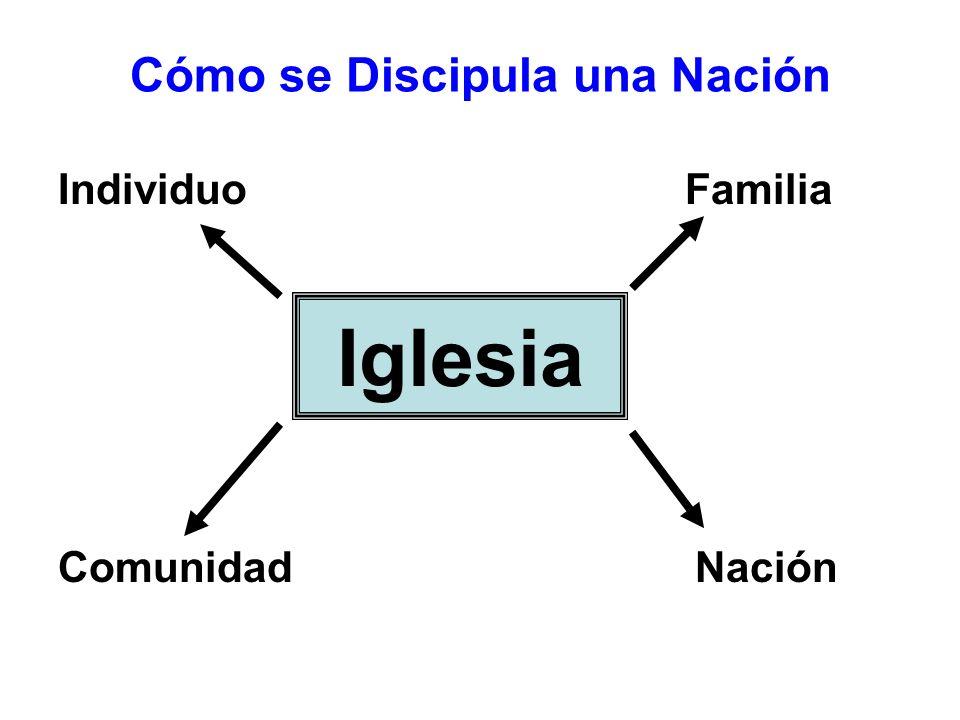 Cómo se Discipula una Nación Individuo Familia Comunidad Nación Iglesia