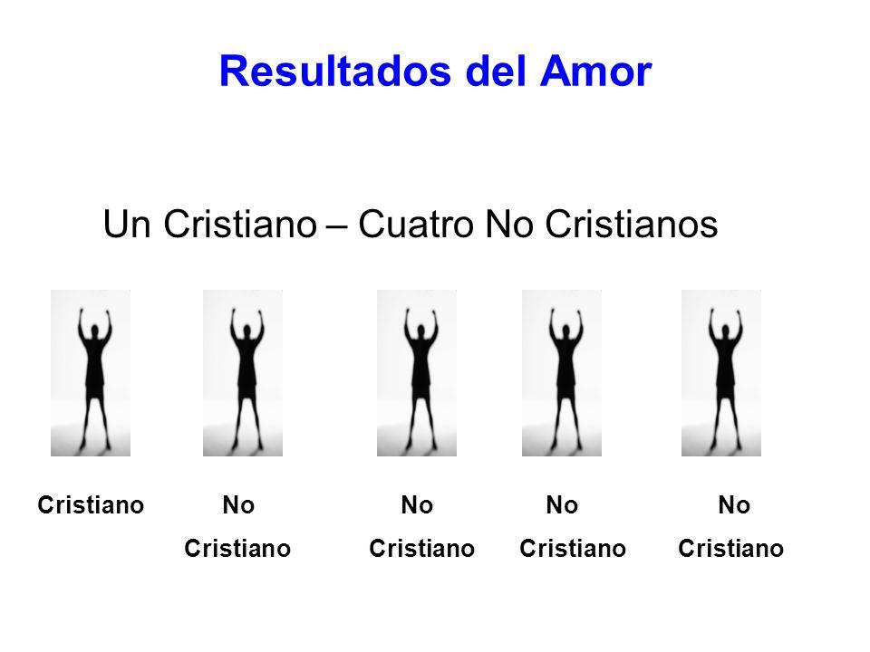 Resultados del Amor Cristiano No No No No Cristiano Cristiano Cristiano Cristiano Un Cristiano – Cuatro No Cristianos