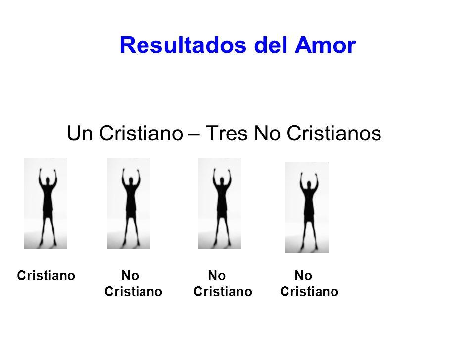 Resultados del Amor Un Cristiano – Tres No Cristianos Cristiano No No No Cristiano Cristiano Cristiano