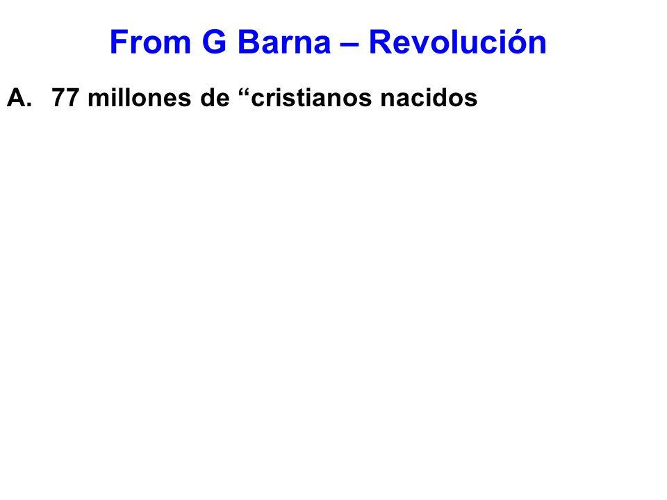 From G Barna – Revolución A.77 millones de cristianos nacidos