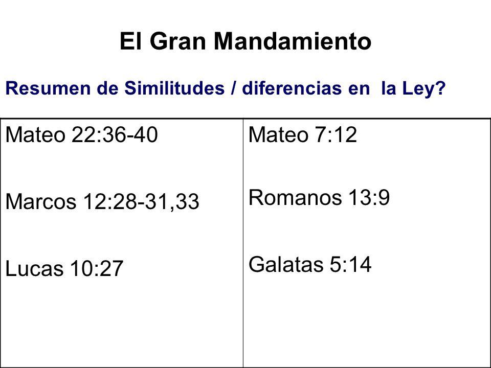 El Gran Mandamiento Resumen de Similitudes / diferencias en la Ley? Mateo 22:36-40 Marcos 12:28-31,33 Lucas 10:27 Mateo 7:12 Romanos 13:9 Galatas 5:14