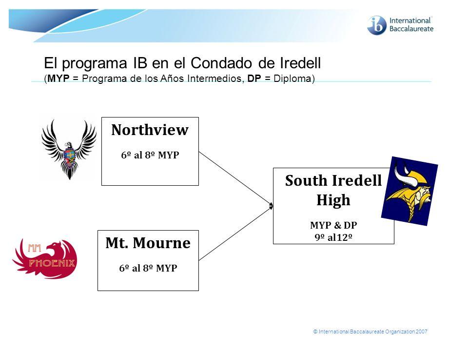© International Baccalaureate Organization 2007 El programa IB en el Condado de Iredell (MYP = Programa de los Años Intermedios, DP = Diploma) Northvi