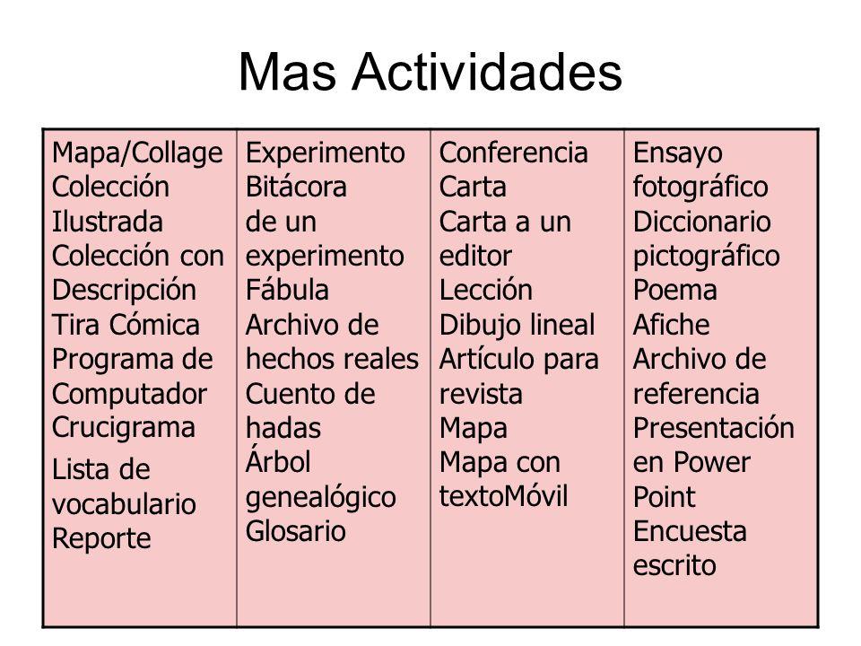Mas Actividades Mapa/Collage Colección Ilustrada Colección con Descripción Tira Cómica Programa de Computador Crucigrama Lista de vocabulario Reporte