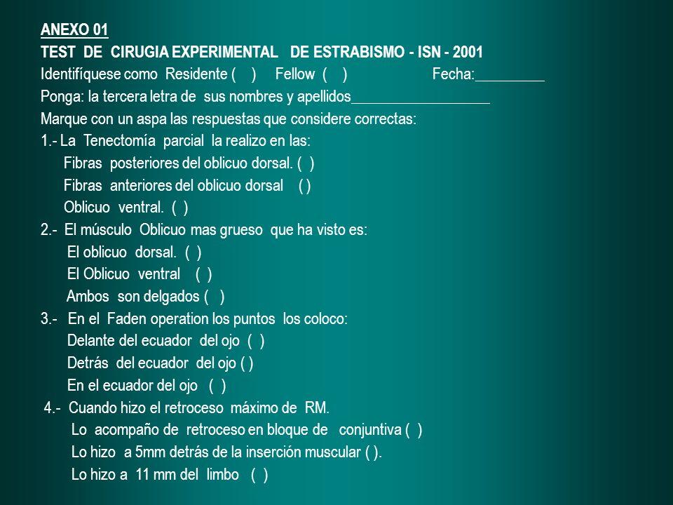 ANEXO 01 TEST DE CIRUGIA EXPERIMENTAL DE ESTRABISMO - ISN - 2001 Identifíquese como Residente ( ) Fellow ( ) Fecha:_________ Ponga: la tercera letra d