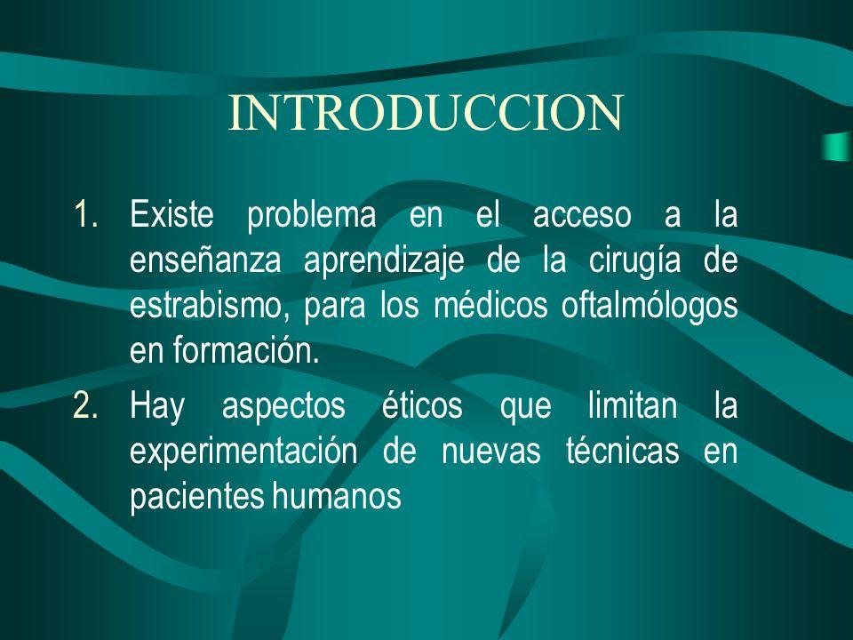 INTRODUCCION 1.Existe problema en el acceso a la enseñanza aprendizaje de la cirugía de estrabismo, para los médicos oftalmólogos en formación. 2.Hay