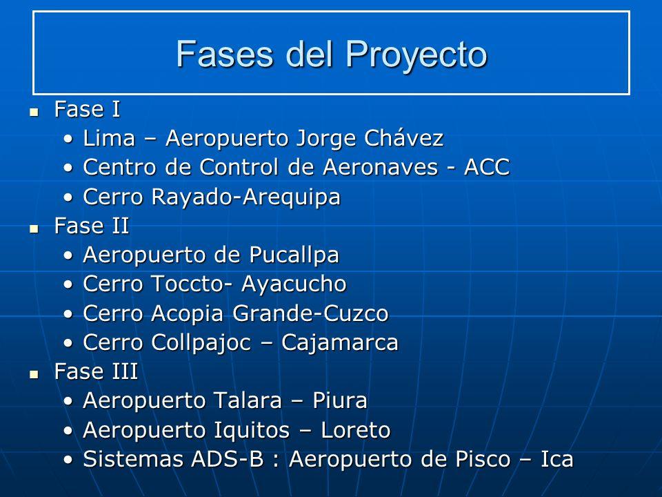Fases del Proyecto Fase I Fase I Lima – Aeropuerto Jorge ChávezLima – Aeropuerto Jorge Chávez Centro de Control de Aeronaves - ACCCentro de Control de Aeronaves - ACC Cerro Rayado-ArequipaCerro Rayado-Arequipa Fase II Fase II Aeropuerto de PucallpaAeropuerto de Pucallpa Cerro Toccto- AyacuchoCerro Toccto- Ayacucho Cerro Acopia Grande-CuzcoCerro Acopia Grande-Cuzco Cerro Collpajoc – CajamarcaCerro Collpajoc – Cajamarca Fase III Fase III Aeropuerto Talara – PiuraAeropuerto Talara – Piura Aeropuerto Iquitos – LoretoAeropuerto Iquitos – Loreto Sistemas ADS-B : Aeropuerto de Pisco – IcaSistemas ADS-B : Aeropuerto de Pisco – Ica