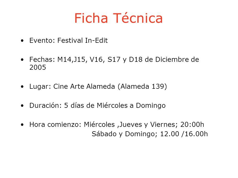 Ficha Técnica Evento: Festival In-Edit Fechas: M14,J15, V16, S17 y D18 de Diciembre de 2005 Lugar: Cine Arte Alameda (Alameda 139) Duración: 5 días de