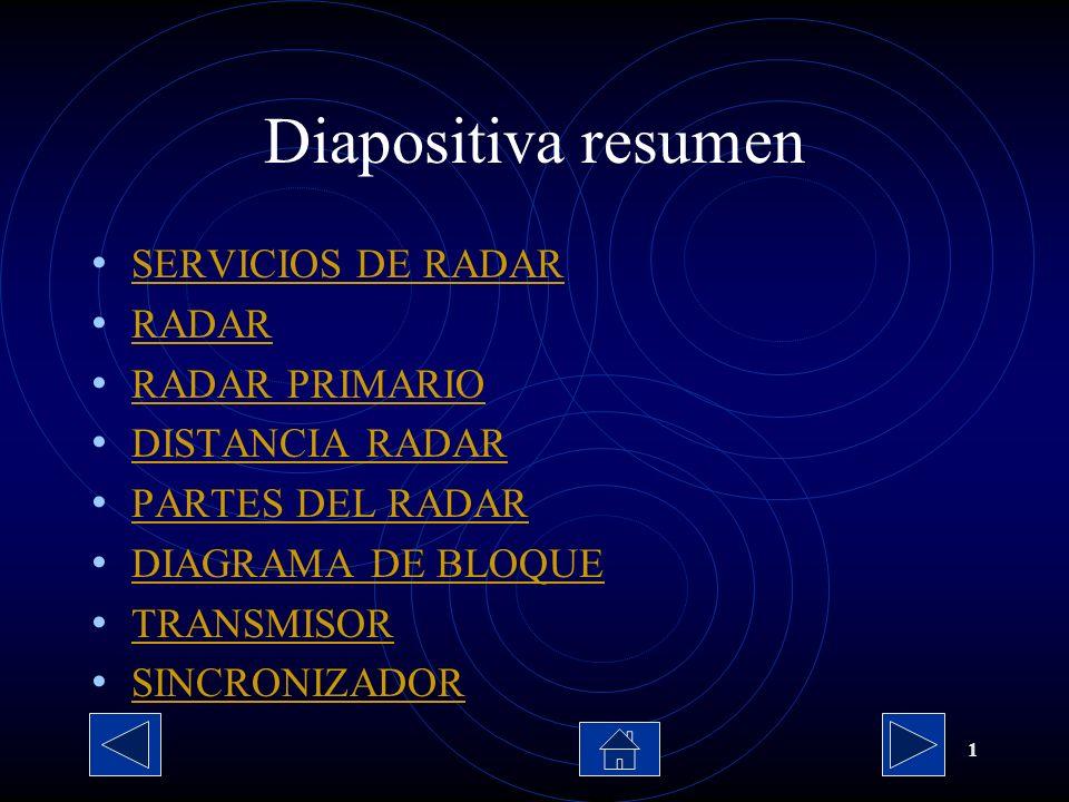 1 Diapositiva resumen SERVICIOS DE RADAR RADAR RADAR PRIMARIO DISTANCIA RADAR PARTES DEL RADAR DIAGRAMA DE BLOQUE TRANSMISOR SINCRONIZADOR