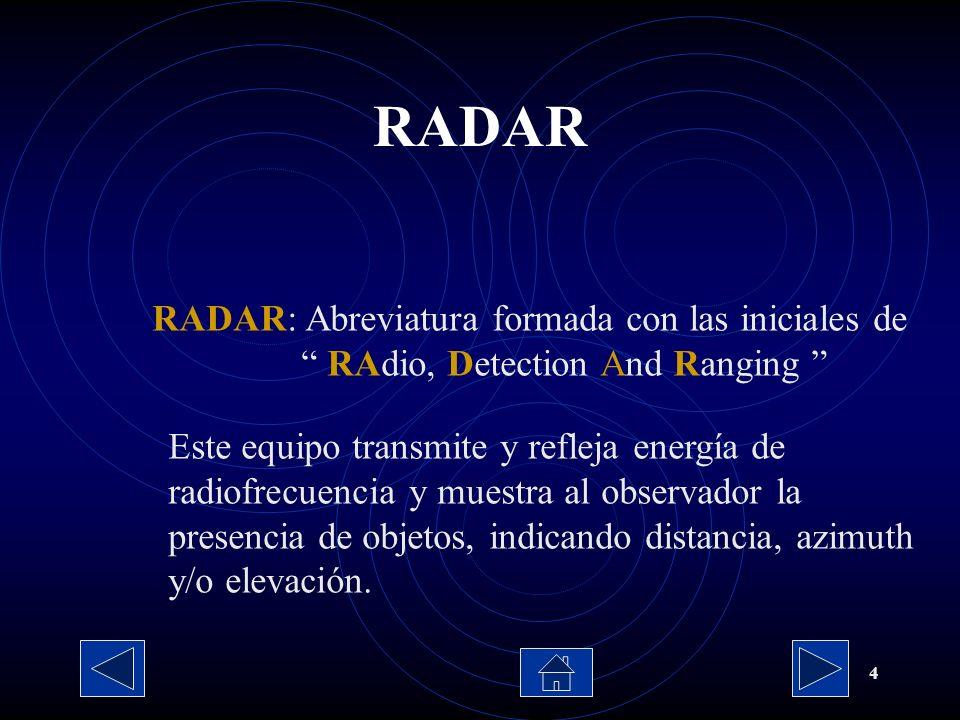 4 RADAR: Abreviatura formada con las iniciales de RAdio, Detection And Ranging Este equipo transmite y refleja energía de radiofrecuencia y muestra al