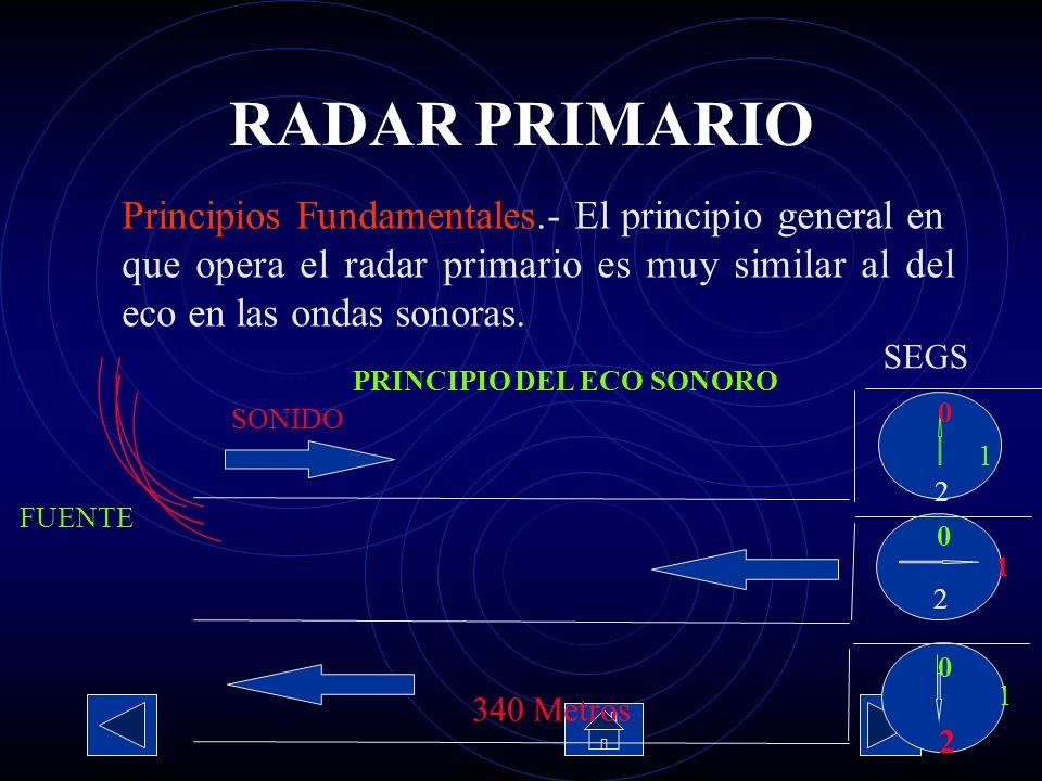 5 Principios Fundamentales.- El principio general en que opera el radar primario es muy similar al del eco en las ondas sonoras. SEGS 1 2 1 1 2 2 0 0