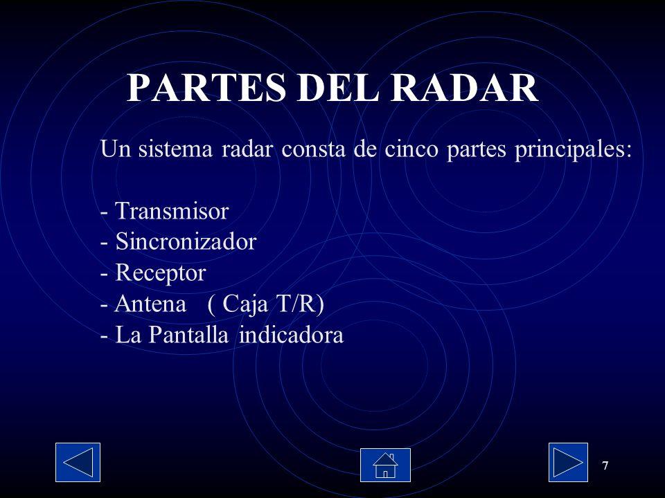 7 Un sistema radar consta de cinco partes principales: - Transmisor - Sincronizador - Receptor - Antena ( Caja T/R) - La Pantalla indicadora PARTES DE