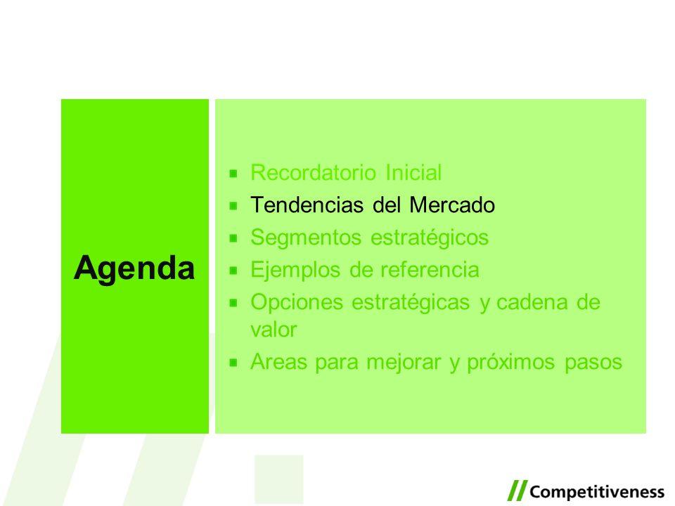 Tendencias del Mercado Segmentos estratégicos Ejemplos de referencia Opciones estratégicas y cadena de valor Areas para mejorar y próximos pasos Agend