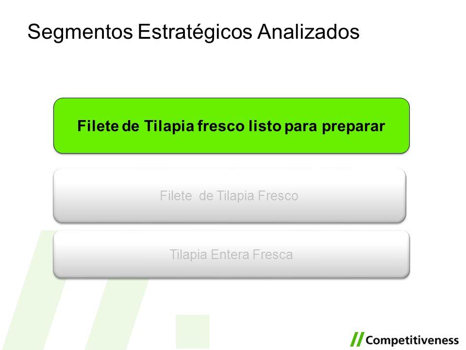 Segmentos Estratégicos Analizados Filete de Tilapia fresco listo para preparar Tilapia Entera Fresca Filete de Tilapia Fresco