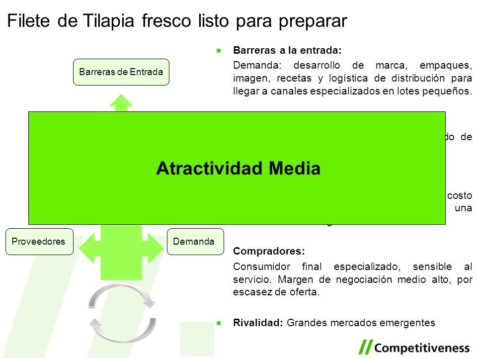 Segmentos Estratégicos Analizados Media Baja Alta