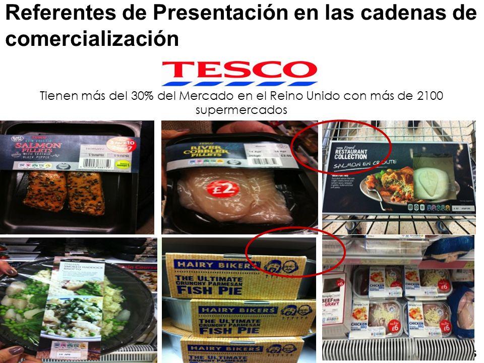 Tesco is the third-largest retailer in the world measured by revenues ( 2 nd Tienen más del 30% del Mercado en el Reino Unido con más de 2100 supermer