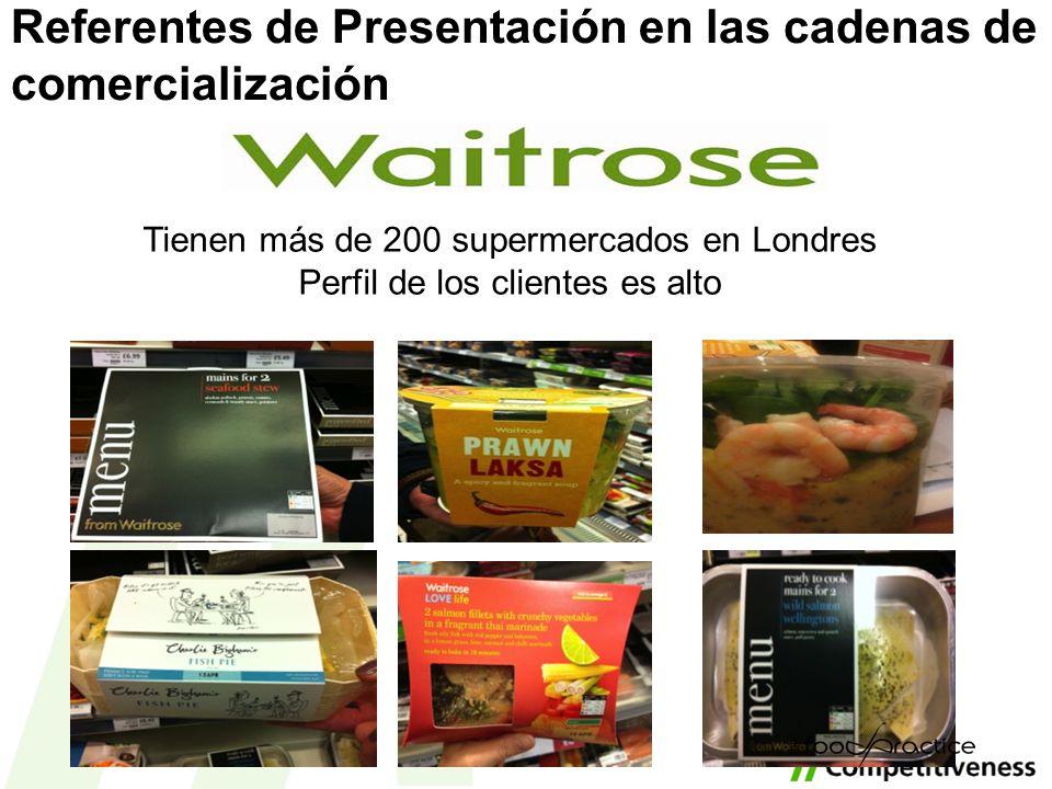 Tienen más de 200 supermercados en Londres Perfil de los clientes es alto Referentes de Presentación en las cadenas de comercialización