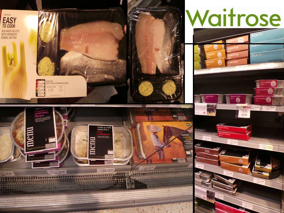 Tilapia entera congelada 13 5 Kg 12 5 Kg 14 5 Kg Pequeña Mediana Grande Filete de tilapia congelado 4.5 1 Kg $7.560 / Kg$7.020 / Kg$6.480 / Kg $12.150 / Kg Refererente de Precio
