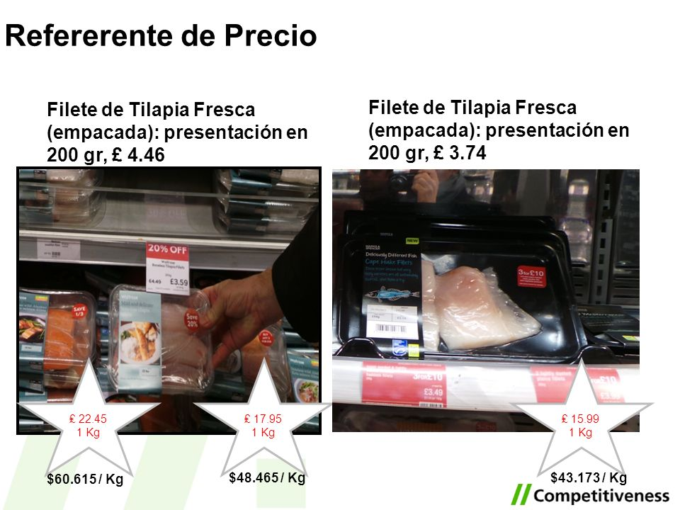 Filete de Tilapia Fresca (empacada): presentación en 200 gr, £ 4.46 17.95 1 Kg 22.45 1 Kg Filete de Tilapia Fresca (empacada): presentación en 200 gr,