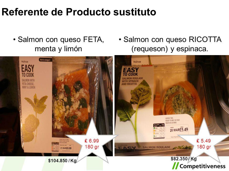 Salmon con queso FETA, menta y limón 5.49 180 gr 6.99 180 gr Salmon con queso RICOTTA (requeson) y espinaca. $104.850 / Kg $82.350 / Kg Referente de P