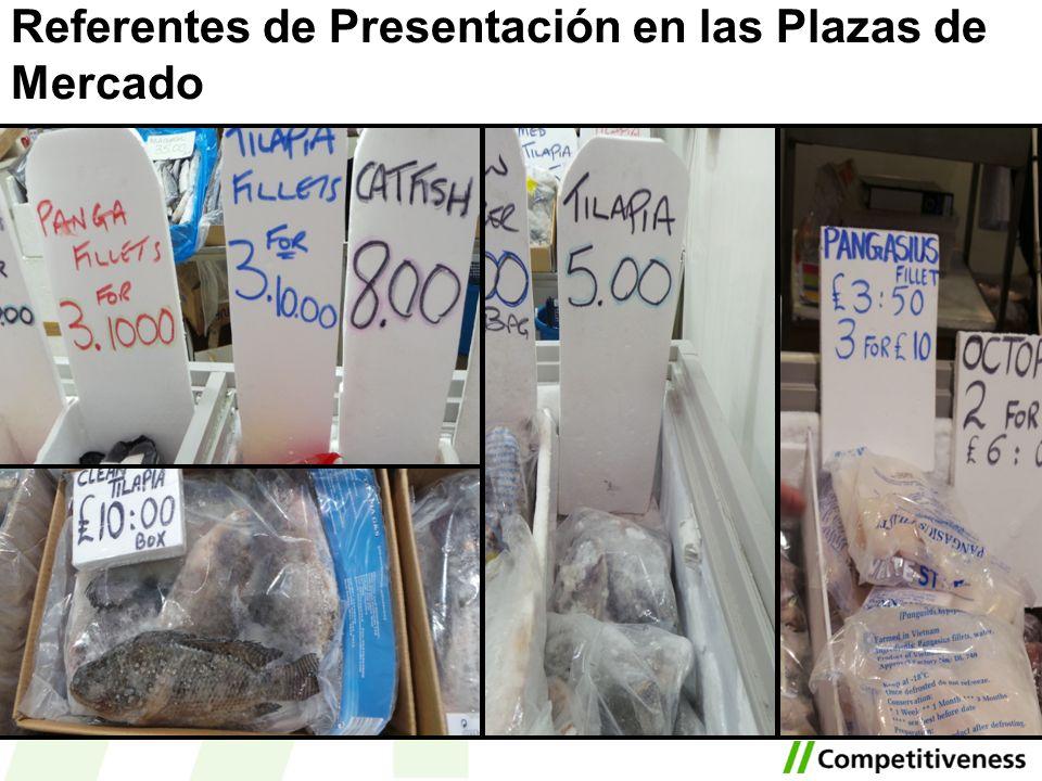 Referentes de Espacios en las Plazas de Mercado