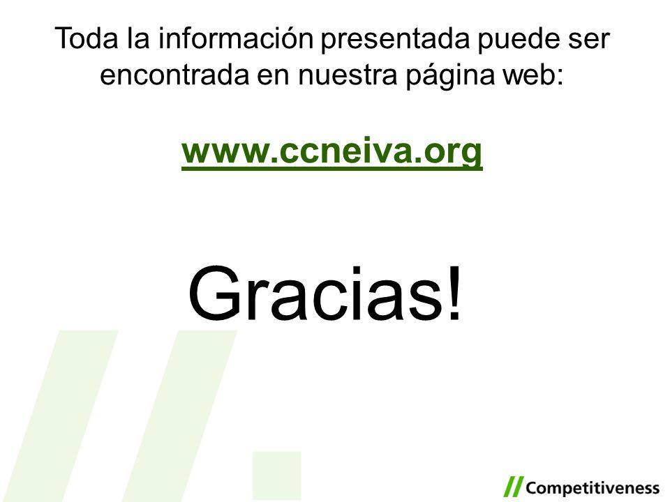 Toda la información presentada puede ser encontrada en nuestra página web: www.ccneiva.org Gracias!