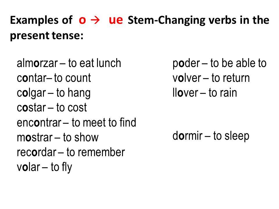 In the verb, Jugar (to play) the stem-change is u - ue.