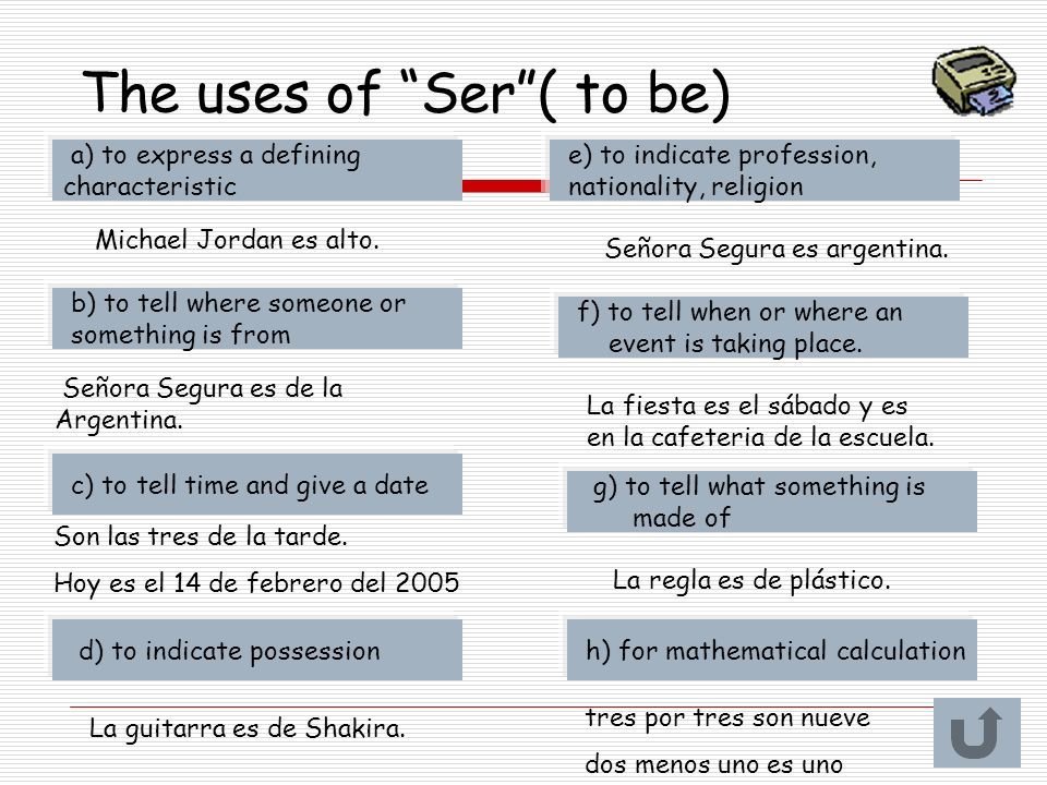 The uses of Ser( to be) a) to express a defining characteristic b) to tell where someone or something is from c) to tell time and give a date d) to in