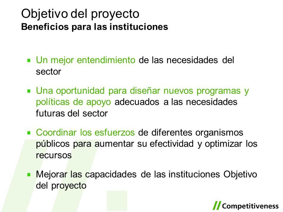 Un mejor entendimiento de las necesidades del sector Una oportunidad para diseñar nuevos programas y políticas de apoyo adecuados a las necesidades fu