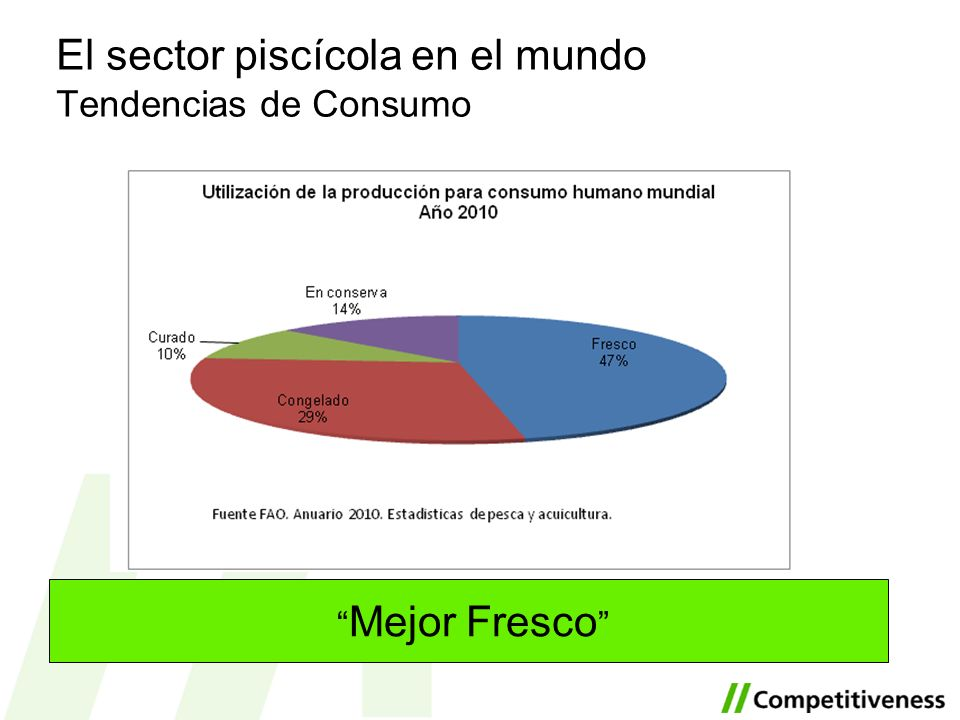 El sector piscícola en el mundo Tendencias de Consumo Mejor Fresco