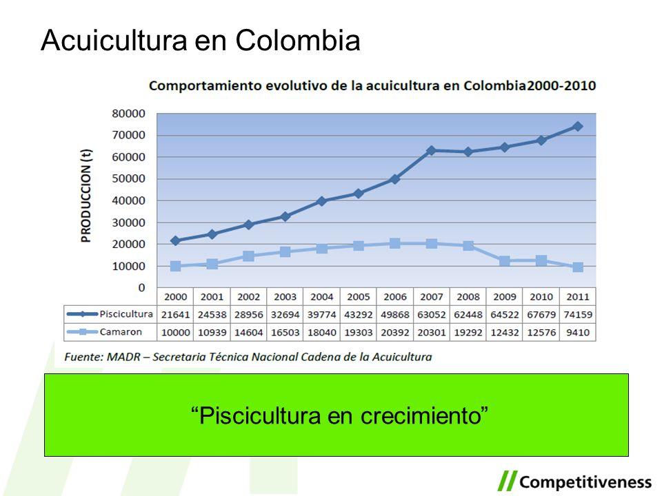 Acuicultura en Colombia Piscicultura en crecimiento
