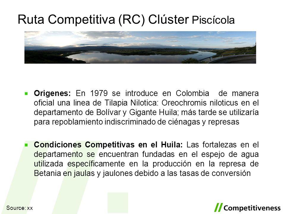 Ruta Competitiva (RC) Clúster Piscícola Origenes: En 1979 se introduce en Colombia de manera oficial una linea de Tilapia Nilotica: Oreochromis niloti