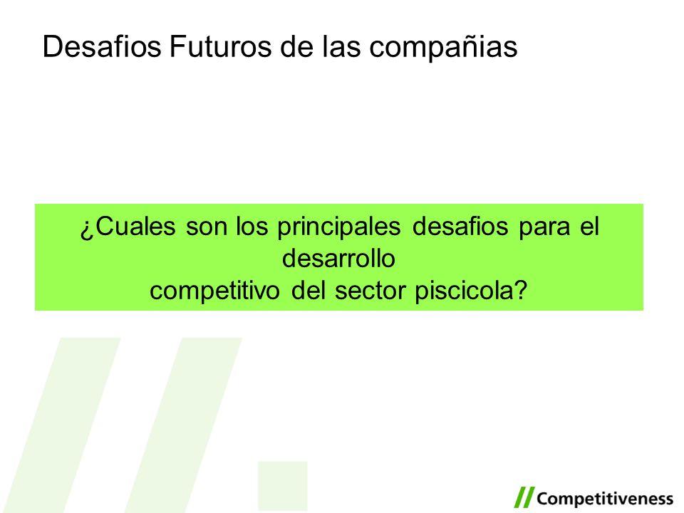 Desafios Futuros de las compañias ¿Cuales son los principales desafios para el desarrollo competitivo del sector piscicola?