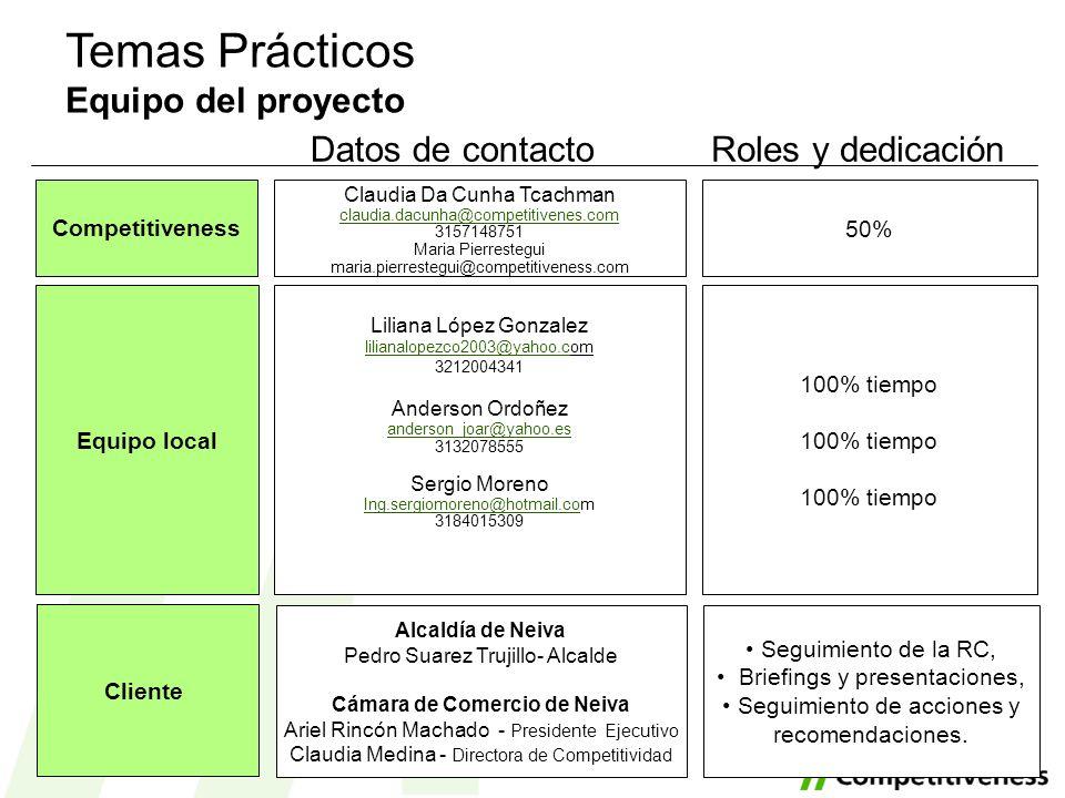 Competitiveness Equipo local Claudia Da Cunha Tcachman claudia.dacunha@competitivenes.com 3157148751 Maria Pierrestegui maria.pierrestegui@competitive