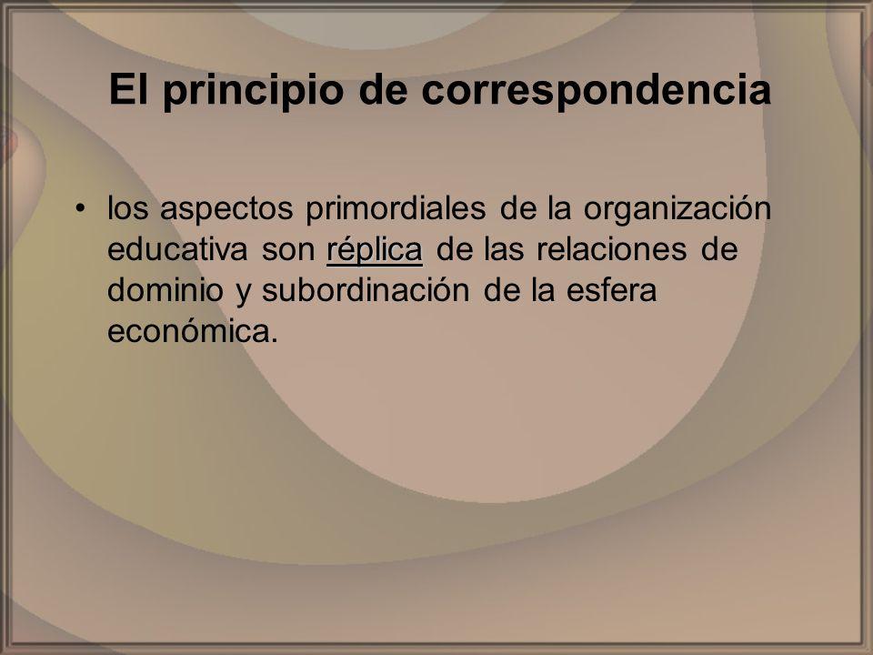 El principio de correspondencia réplicalos aspectos primordiales de la organización educativa son réplica de las relaciones de dominio y subordinación