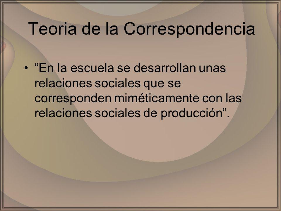 Teoria de la Correspondencia En la escuela se desarrollan unas relaciones sociales que se corresponden miméticamente con las relaciones sociales de pr