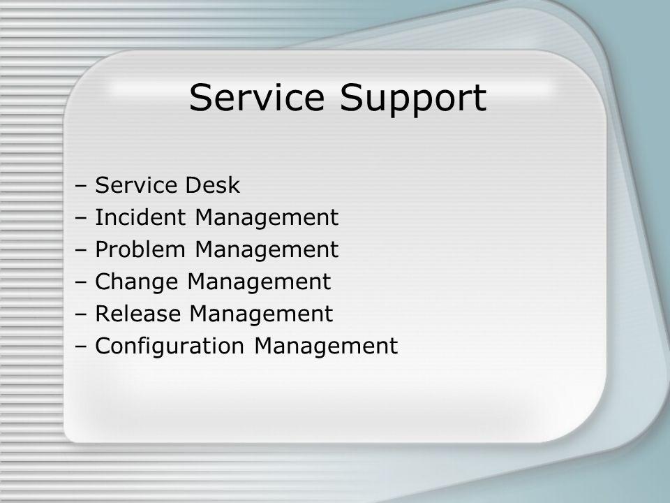 Introducción Entrega de servicio (Service Delivery) –Tiene en cuenta que servicios requiere el negocio para poder ofrecer el soporte necesario a los clientes.
