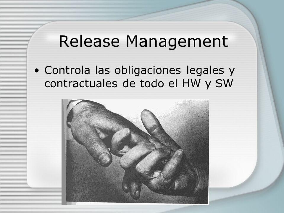 Release Management Objetivos –Planificar el mantenimiento del software y hardware –Asegurar que los cambios se pueden controlar –Solo se pueden llevar a cabo las actualizaciones testeadas