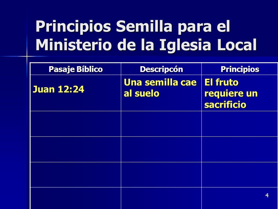 4 Principios Semilla para el Ministerio de la Iglesia Local Pasaje Bíblico DescripcónPrincipios Juan 12:24 Una semilla cae al suelo El fruto requiere