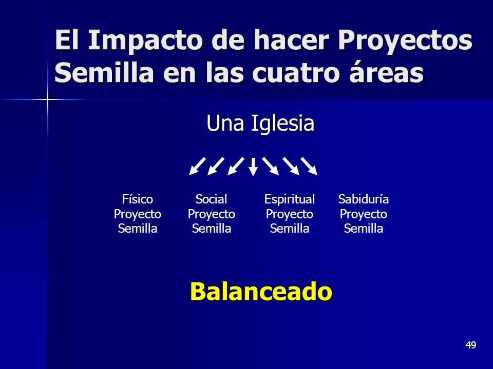 El Impacto de hacer Proyectos Semilla en las cuatro áreas Una Iglesia 49 Físico Proyecto Semilla Espiritual Proyecto Semilla Social Proyecto Semilla S