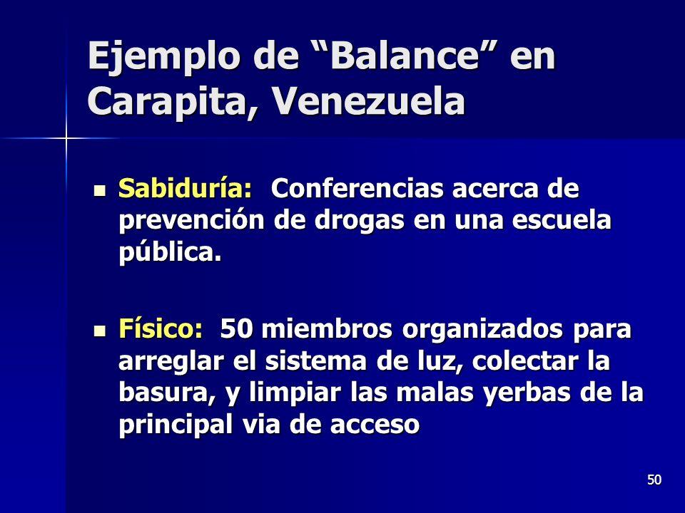 50 Ejemplo de Balance en Carapita, Venezuela Sabiduría: Conferencias acerca de prevención de drogas en una escuela pública. Sabiduría: Conferencias ac