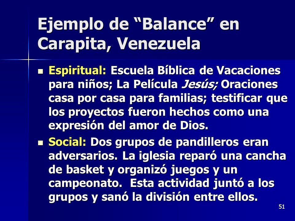 51 Ejemplo de Balance en Carapita, Venezuela Espiritual: Escuela Bíblica de Vacaciones para niños; La Película Jesús; Oraciones casa por casa para fam