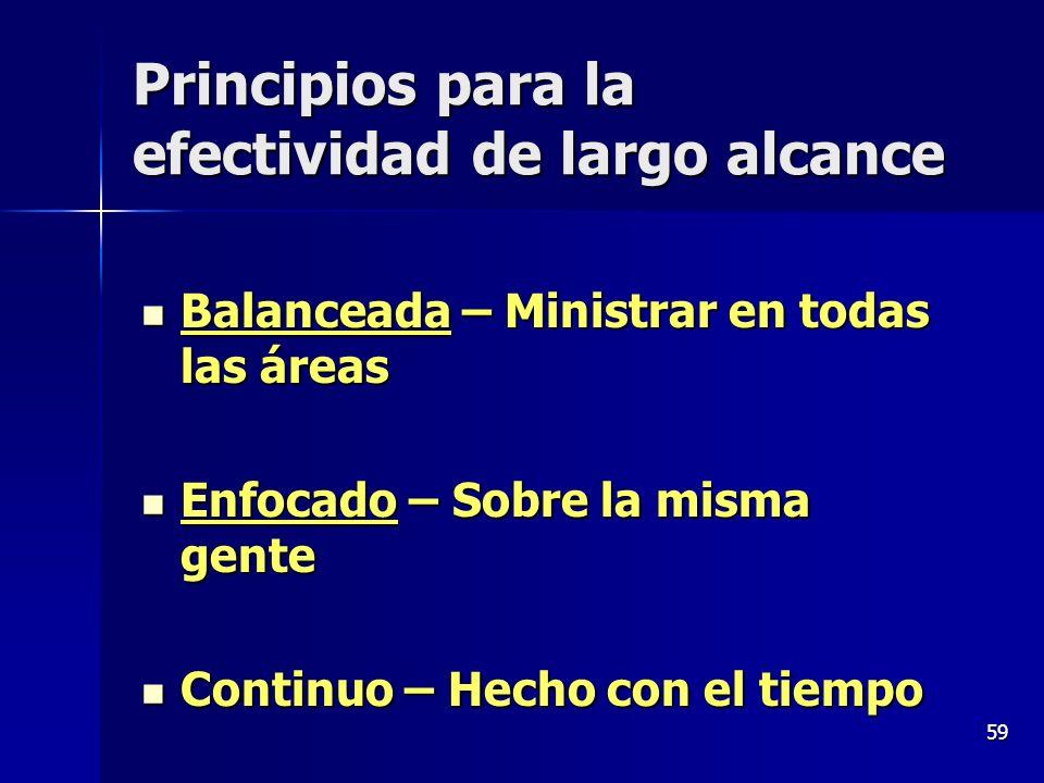 59 Principios para la efectividad de largo alcance Balanceada – Ministrar en todas las áreas Balanceada – Ministrar en todas las áreas Enfocado – Sobr